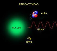 medicina nuclear el salvador, centelleograma, rastreo